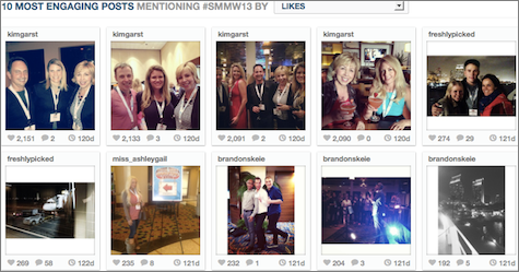 10 most engaging photos mentioning #smmw13.